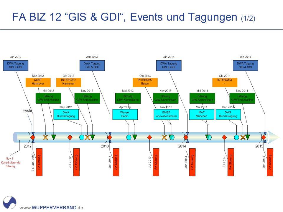 """www.WUPPERVERBAND.de FA BIZ 12 """"GIS & GDI"""", Events und Tagungen (1/2)"""