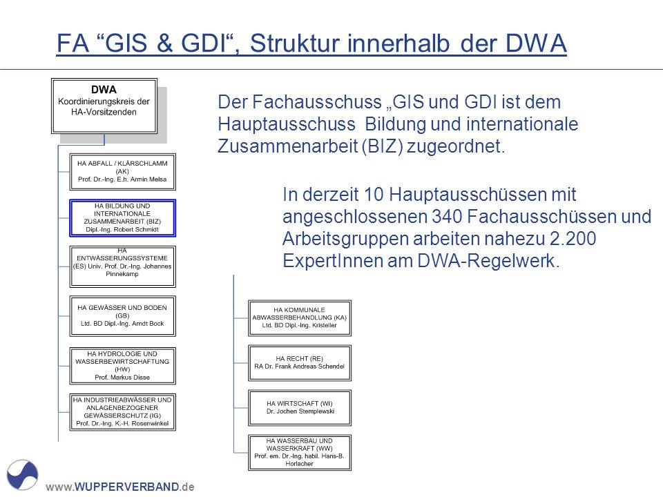 """www.WUPPERVERBAND.de FA """"GIS & GDI"""", Struktur innerhalb der DWA Der Fachausschuss """"GIS und GDI ist dem Hauptausschuss Bildung und internationale Zusam"""