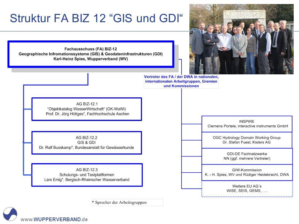 "www.WUPPERVERBAND.de Struktur FA BIZ 12 ""GIS und GDI"""
