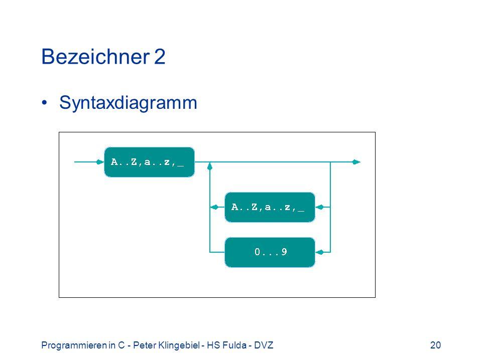 Programmieren in C - Peter Klingebiel - HS Fulda - DVZ21 Bezeichner 3 Backus-Naur-Form (BNF) letter ::= A|B|…|Y|Z|a|b|…|y|z|_ digit ::= 0|1|2|3|4|5|6|7|8|9 identifier ::= letter { letter | digit } BNF / EBNF zur Beschreibung formaler Sprachen Vielfältige Formen / Notationen