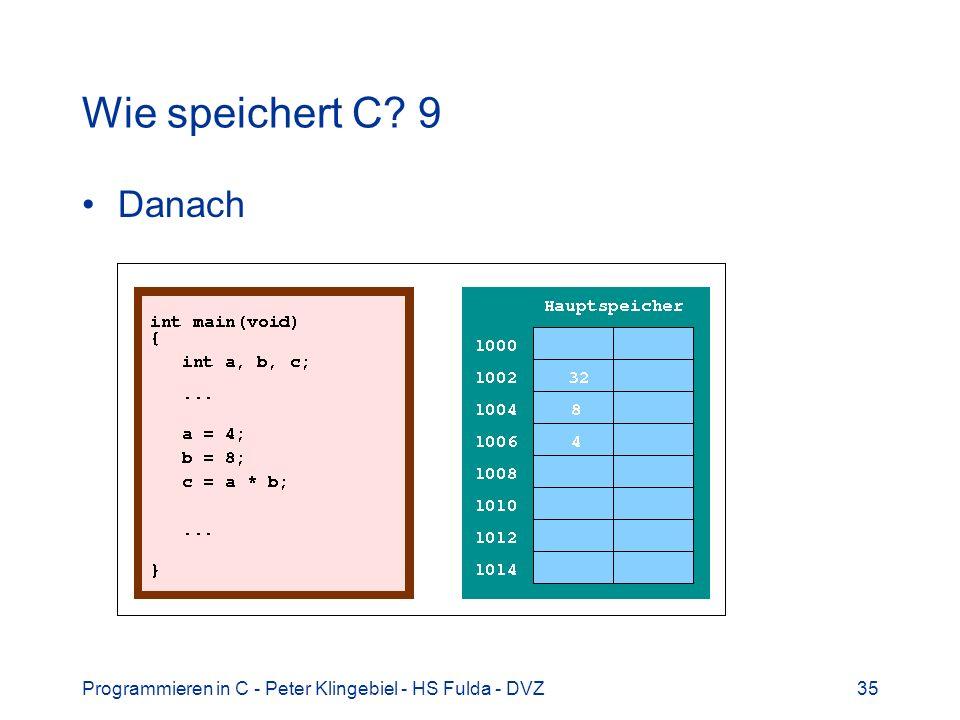 Programmieren in C - Peter Klingebiel - HS Fulda - DVZ36 Exkurs: Zeiger 1 Wdh: Jede Variable hat einen Speicherort, d.h.