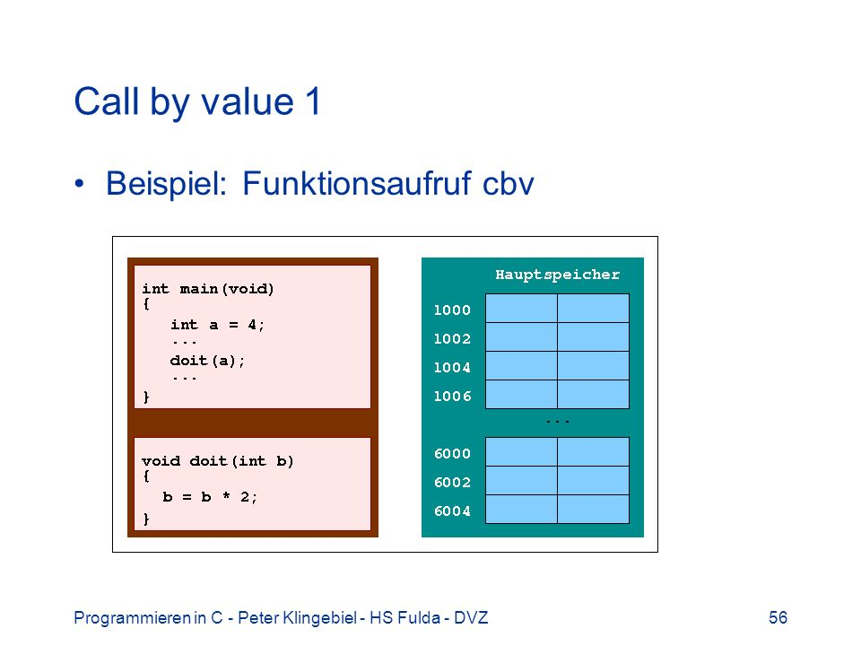 Programmieren in C - Peter Klingebiel - HS Fulda - DVZ56 Call by value 1 Beispiel: Funktionsaufruf cbv