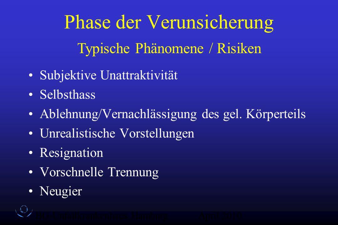 BG-Unfallkrankenhaus Hamburg QZ-Sex April 2010 Phase der Verunsicherung Subjektive Unattraktivität Selbsthass Ablehnung/Vernachlässigung des gel. Körp