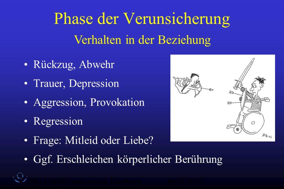 BG-Unfallkrankenhaus Hamburg QZ-Sex April 2010 Phase der Verunsicherung Rückzug, Abwehr Trauer, Depression Aggression, Provokation Regression Frage: M