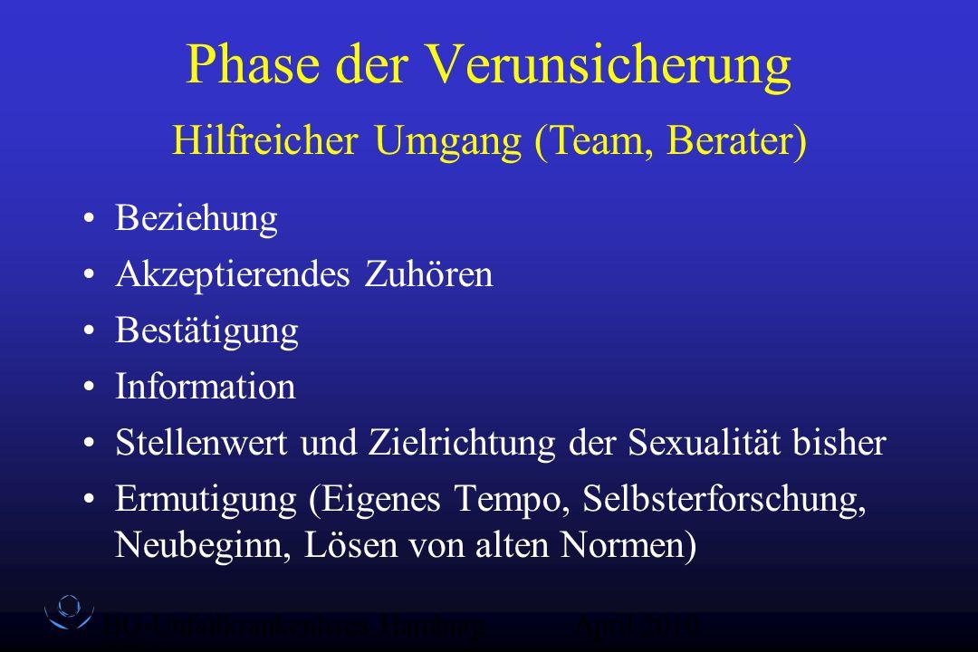 BG-Unfallkrankenhaus Hamburg QZ-Sex April 2010 Phase der Verunsicherung Beziehung Akzeptierendes Zuhören Bestätigung Information Stellenwert und Zielr