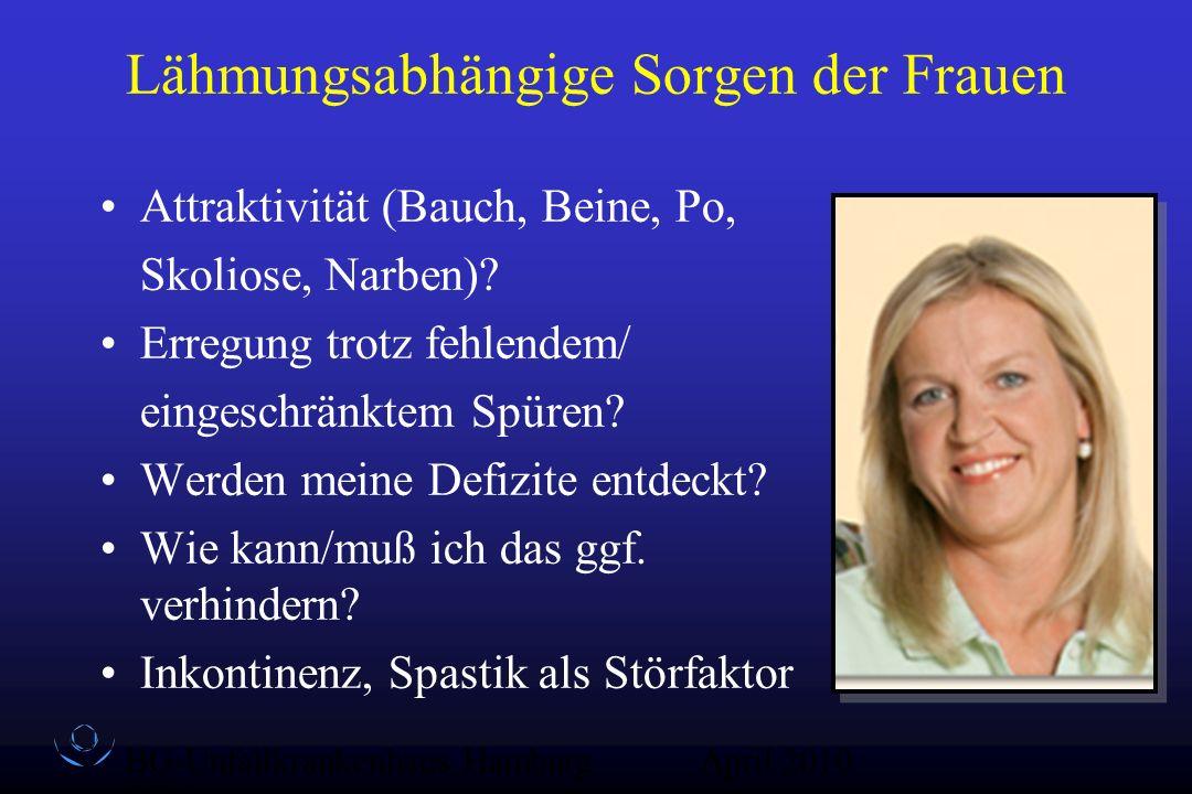 BG-Unfallkrankenhaus Hamburg QZ-Sex April 2010 Lähmungsabhängige Sorgen der Frauen Attraktivität (Bauch, Beine, Po, Skoliose, Narben)? Erregung trotz