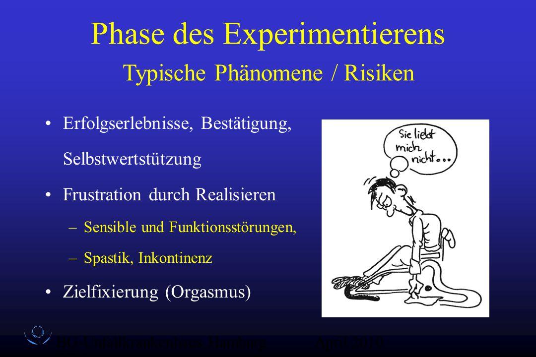 BG-Unfallkrankenhaus Hamburg QZ-Sex April 2010 Phase des Experimentierens Erfolgserlebnisse, Bestätigung, Selbstwertstützung Frustration durch Realisi