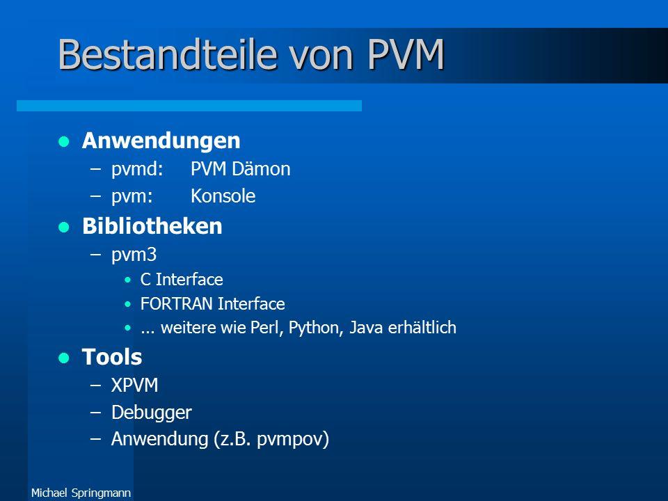 Michael Springmann PVM Dämon Läuft auf jedem Rechner im Cluster Führt KEINE Berechnungen durch Fungiert als Message-Router und Controller PVM Dämon Programm 1 Knoten 1 PVM Dämon Programm 2 Knoten 2 gepackte Daten und Statusinformationen