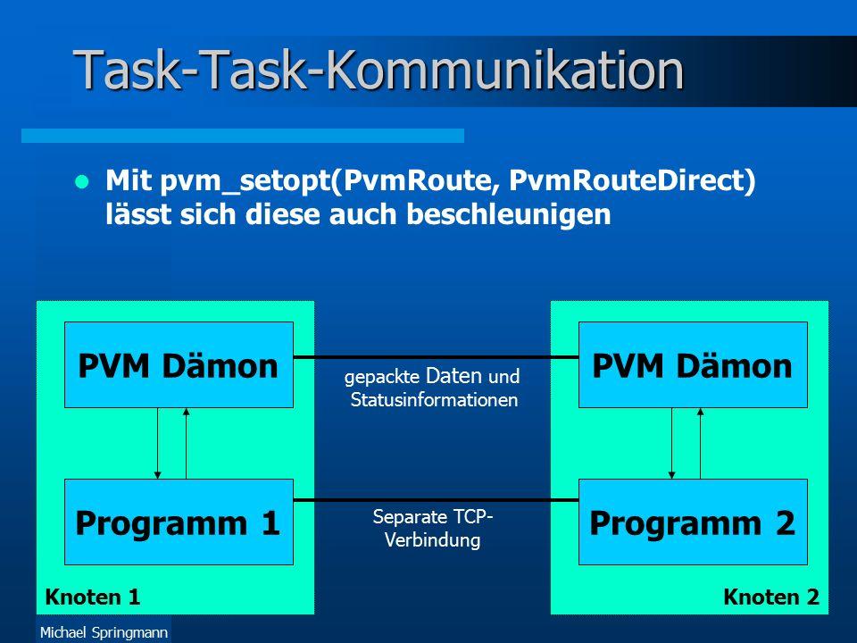 Michael Springmann Task-Task-Kommunikation Mit pvm_setopt(PvmRoute, PvmRouteDirect) lässt sich diese auch beschleunigen PVM Dämon Programm 1 Knoten 1 PVM Dämon Programm 2 Knoten 2 gepackte Daten und Statusinformationen Separate TCP- Verbindung