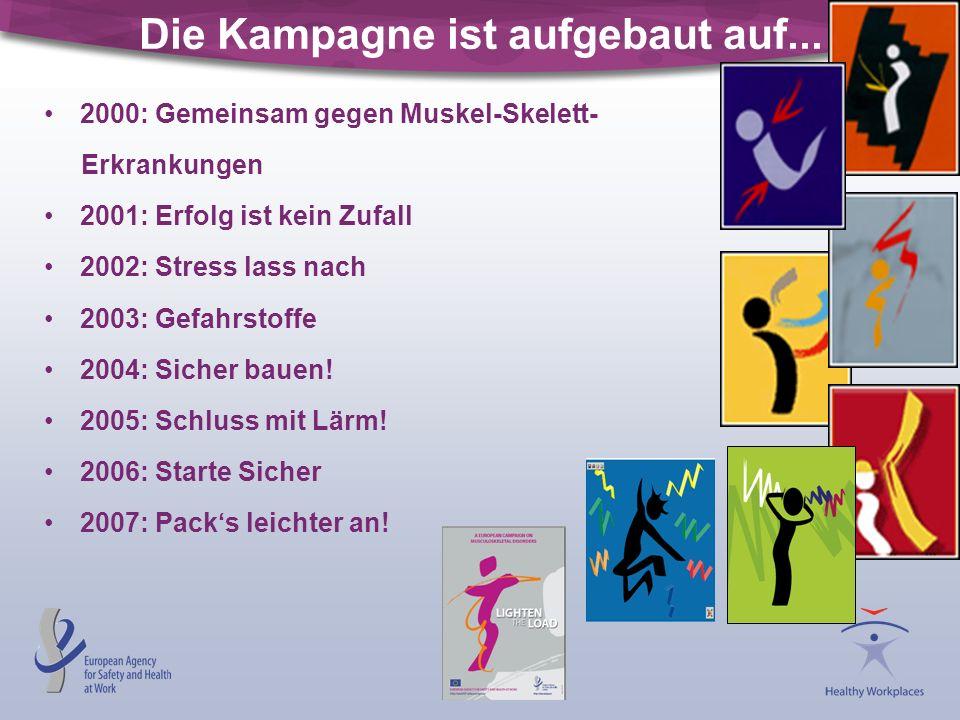 Die Kampagne ist aufgebaut auf... 2000: Gemeinsam gegen Muskel-Skelett- Erkrankungen 2001: Erfolg ist kein Zufall 2002: Stress lass nach 2003: Gefahrs
