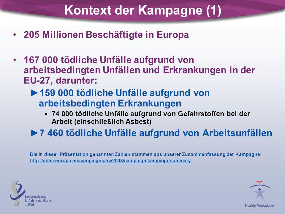 Kontext der Kampagne (1) 205 Millionen Beschäftigte in Europa 167 000 tödliche Unfälle aufgrund von arbeitsbedingten Unfällen und Erkrankungen in der EU-27, darunter: ►159 000 tödliche Unfälle aufgrund von arbeitsbedingten Erkrankungen  74 000 tödliche Unfälle aufgrund von Gefahrstoffen bei der Arbeit (einschließlich Asbest) ►7 460 tödliche Unfälle aufgrund von Arbeitsunfällen Die in dieser Präsentation genannten Zahlen stammen aus unserer Zusammenfassung der Kampagne: http://osha.europa.eu/campaigns/hw2008/campaign/campaignsummary