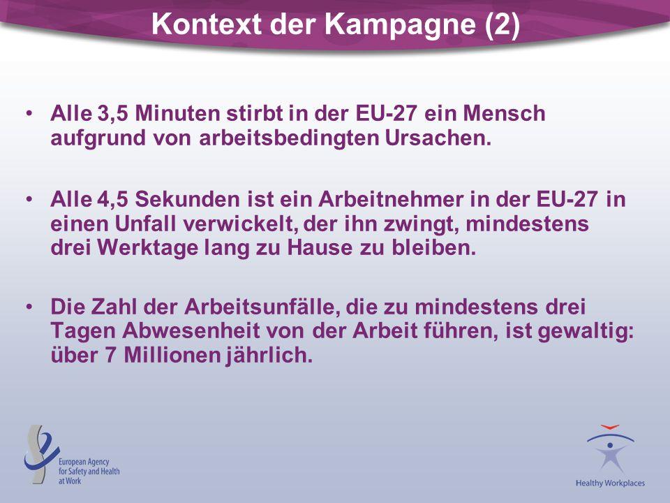 Kontext der Kampagne (2) Alle 3,5 Minuten stirbt in der EU-27 ein Mensch aufgrund von arbeitsbedingten Ursachen. Alle 4,5 Sekunden ist ein Arbeitnehme