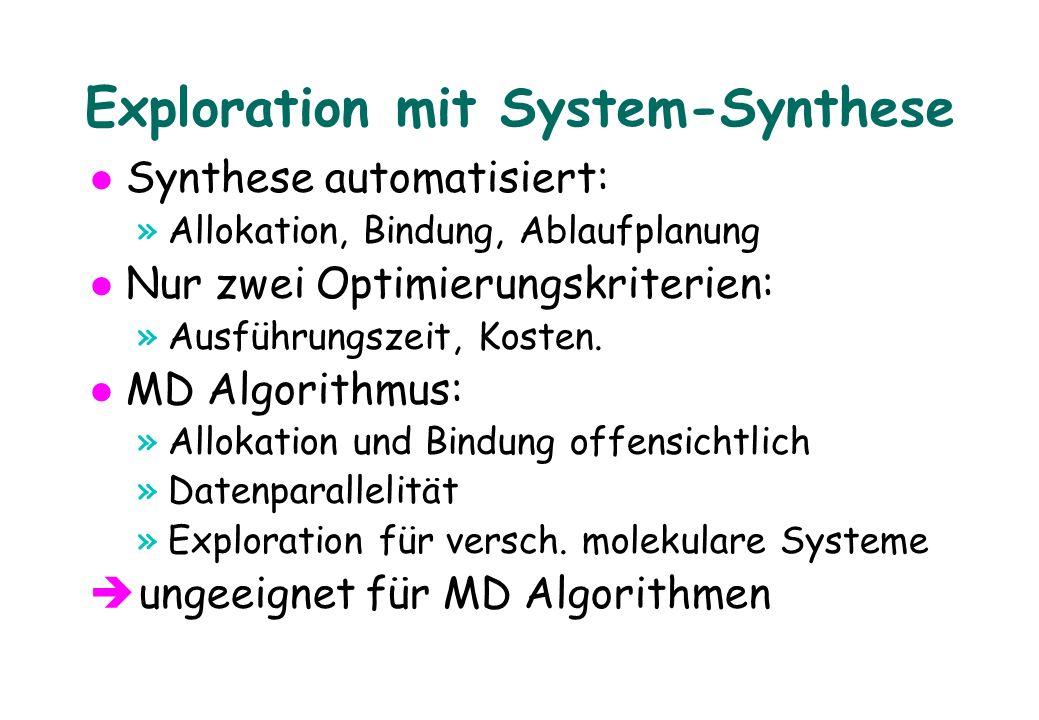 Exploration mit System-Synthese Synthese automatisiert: »Allokation, Bindung, Ablaufplanung Nur zwei Optimierungskriterien: »Ausführungszeit, Kosten.