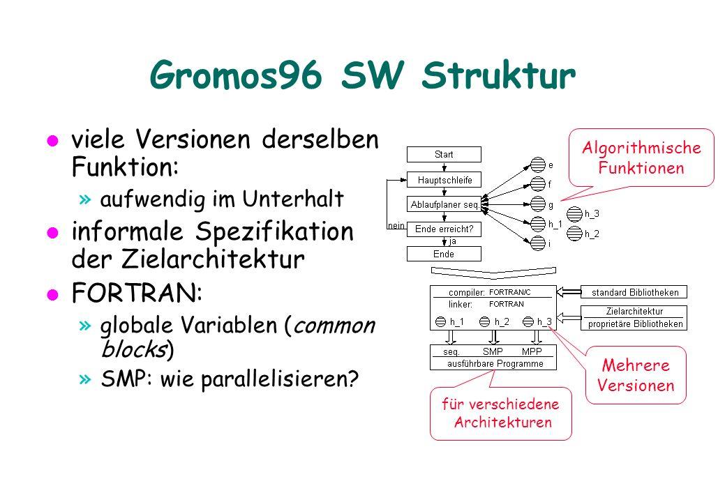 Gromos96 SW Struktur viele Versionen derselben Funktion: »aufwendig im Unterhalt informale Spezifikation der Zielarchitektur FORTRAN: »globale Variablen (common blocks) »SMP: wie parallelisieren.