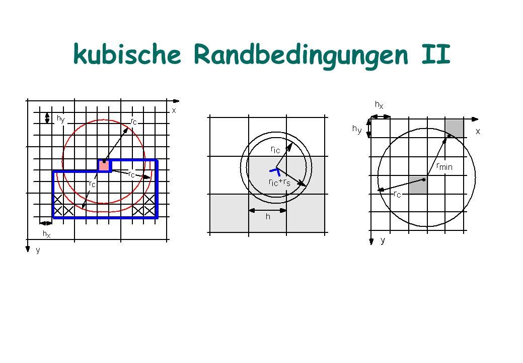 Load Balancing 20 Knoten: gleich gut für kubische Box, oktaedrische Box: momentan nicht rechenbar auf 20 Knoten (Boxgrösse zu klein)