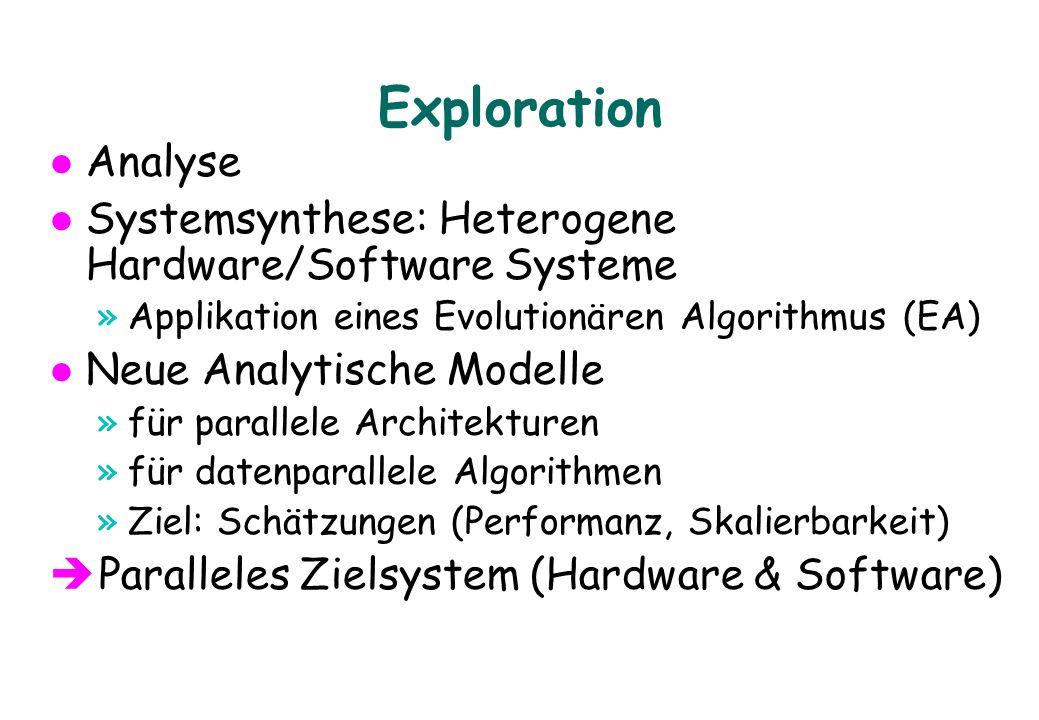 Exploration Analyse Systemsynthese: Heterogene Hardware/Software Systeme »Applikation eines Evolutionären Algorithmus (EA) Neue Analytische Modelle »für parallele Architekturen »für datenparallele Algorithmen »Ziel: Schätzungen (Performanz, Skalierbarkeit) è Paralleles Zielsystem (Hardware & Software)
