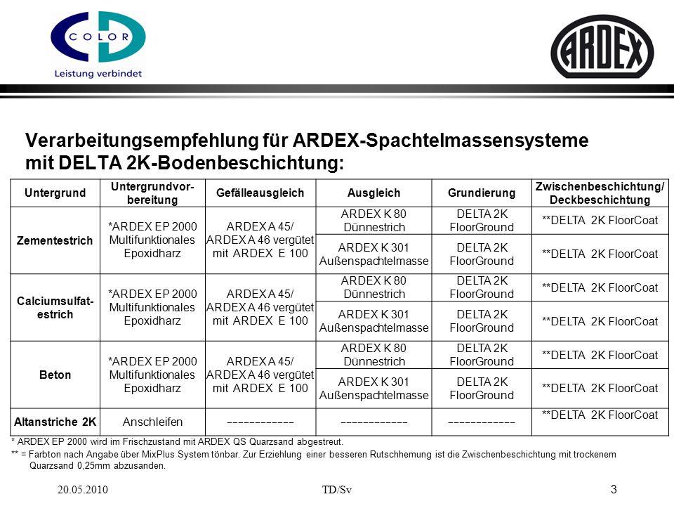 3 Verarbeitungsempfehlung für ARDEX-Spachtelmassensysteme mit DELTA 2K-Bodenbeschichtung: Untergrund Untergrundvor- bereitung GefälleausgleichAusgleic
