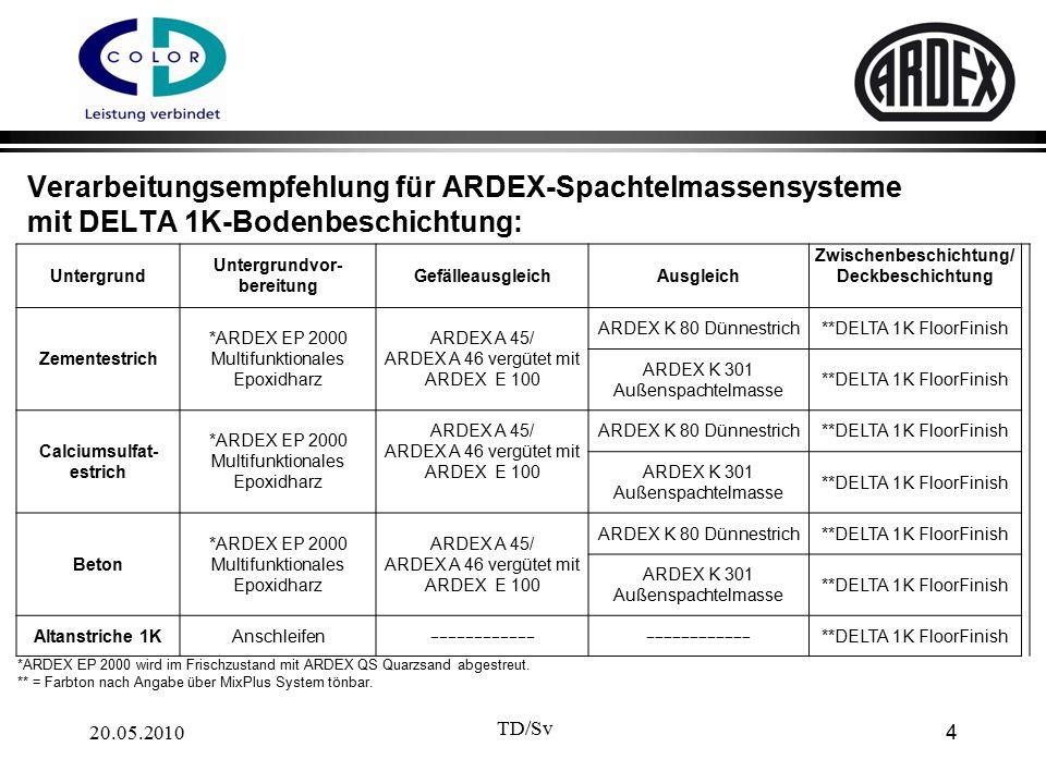 20.05.2010 TD/Sv 4 Untergrund Untergrundvor- bereitung GefälleausgleichAusgleich Zwischenbeschichtung/ Deckbeschichtung Zementestrich *ARDEX EP 2000 M