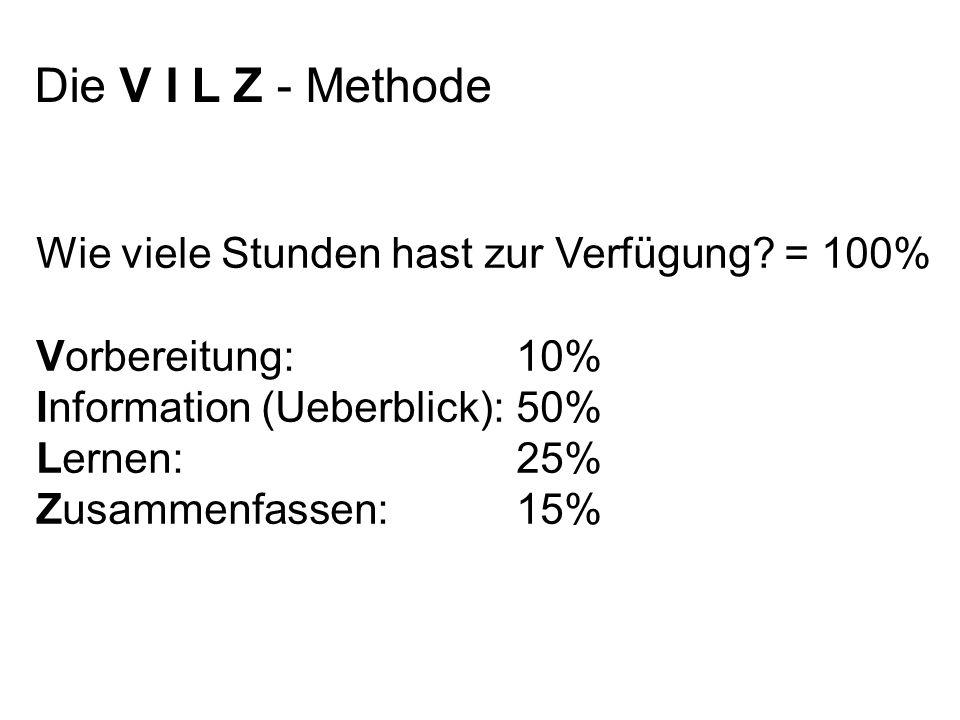 Die V I L Z - Methode Wie viele Stunden hast zur Verfügung.