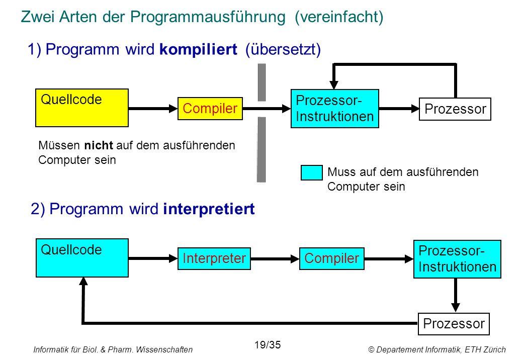Zwei Arten der Programmausführung (vereinfacht) 1) Programm wird kompiliert (übersetzt) 2) Programm wird interpretiert Prozessor- Instruktionen Compiler Quellcode Interpreter Quellcode Prozessor- Instruktionen Prozessor Compiler Prozessor Müssen nicht auf dem ausführenden Computer sein Muss auf dem ausführenden Computer sein Informatik für Biol.