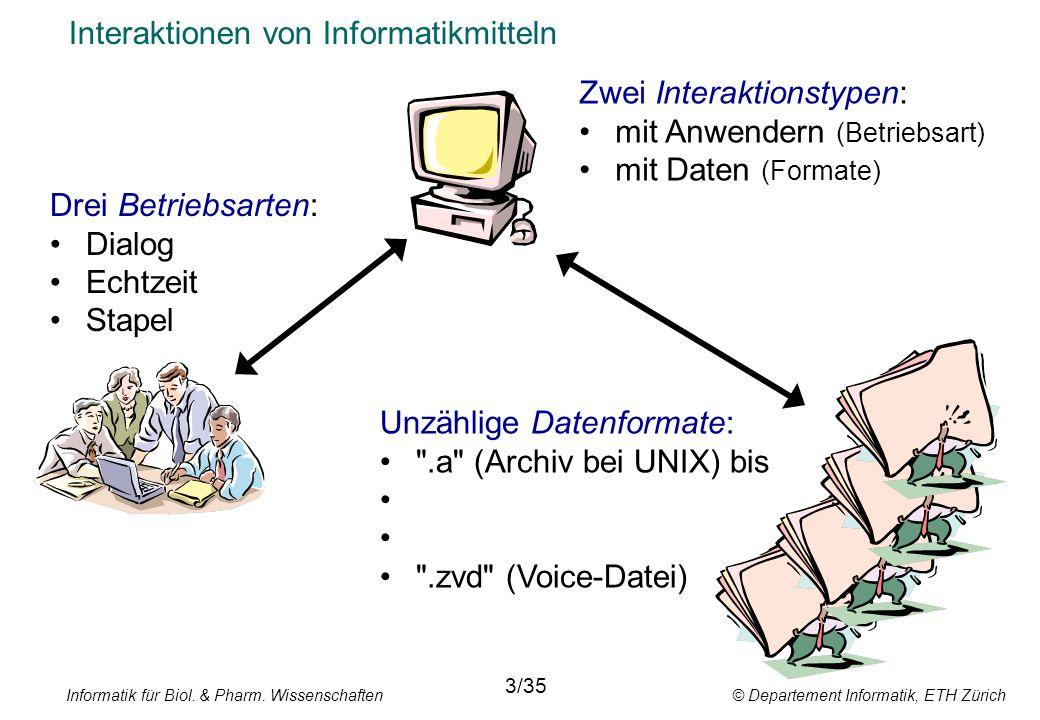 Interaktionen von Informatikmitteln Drei Betriebsarten: Dialog Echtzeit Stapel Unzählige Datenformate: .a (Archiv bei UNIX) bis .zvd (Voice-Datei) Zwei Interaktionstypen: mit Anwendern (Betriebsart) mit Daten (Formate) Informatik für Biol.