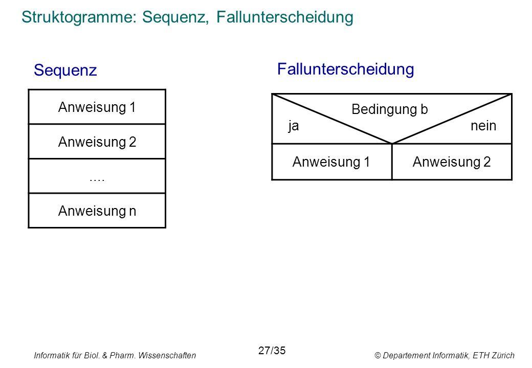 Informatik für Biol. & Pharm. Wissenschaften © Departement Informatik, ETH Zürich Struktogramme: Sequenz, Fallunterscheidung Sequenz Anweisung 1 Anwei