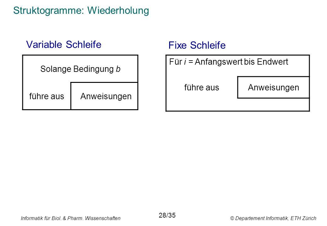Informatik für Biol. & Pharm. Wissenschaften © Departement Informatik, ETH Zürich Struktogramme: Wiederholung Variable Schleife Solange Bedingung b fü