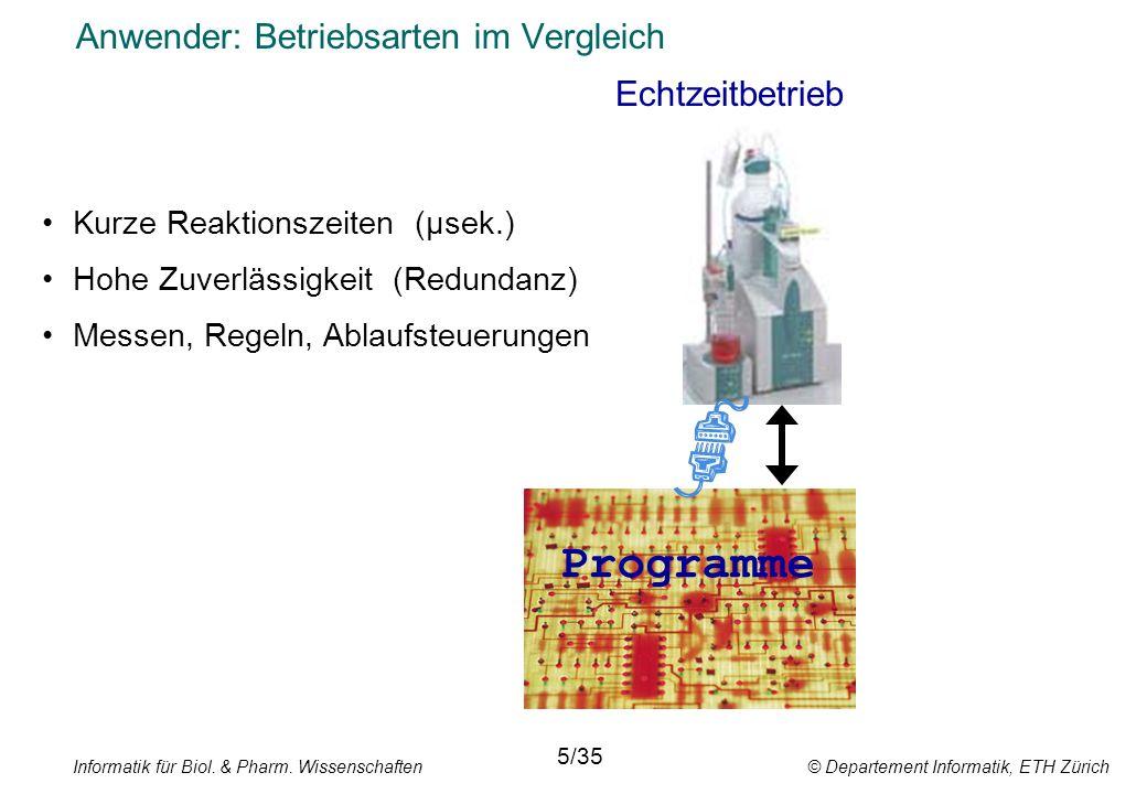 Informatik für Biol. & Pharm. Wissenschaften © Departement Informatik, ETH Zürich Anwender: Betriebsarten im Vergleich Echtzeitbetrieb 5/35 Kurze Reak