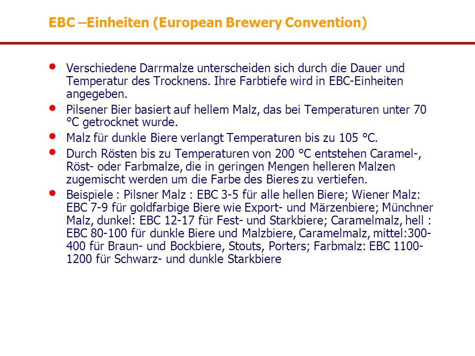 EBC –Einheiten (European Brewery Convention) Verschiedene Darrmalze unterscheiden sich durch die Dauer und Temperatur des Trocknens. Ihre Farbtiefe wi