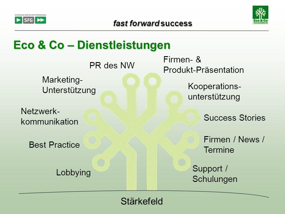 Eco & Co – Dienstleistungen Lobbying Best Practice Netzwerk- kommunikation Marketing- Unterstützung PR des NW Firmen- & Produkt-Präsentation Kooperations- unterstützung Success Stories Firmen / News / Termine Support / Schulungen Stärkefeld fast forward success