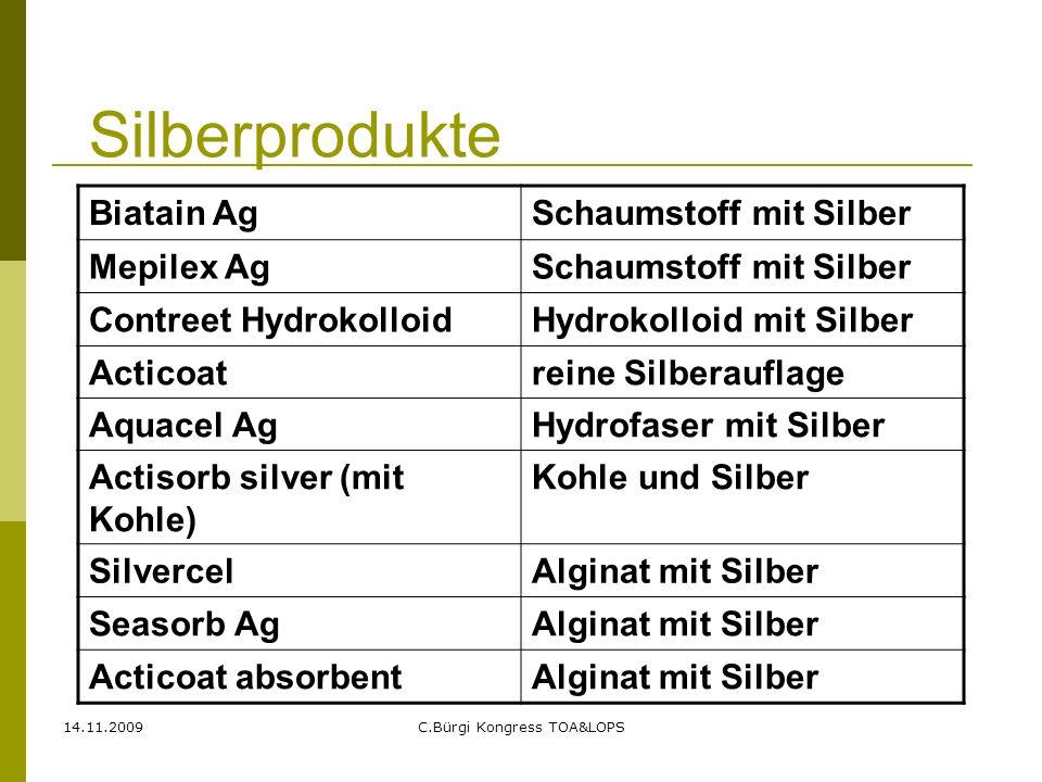 14.11.2009C.Bürgi Kongress TOA&LOPS Silberprodukte Biatain AgSchaumstoff mit Silber Mepilex AgSchaumstoff mit Silber Contreet HydrokolloidHydrokolloid