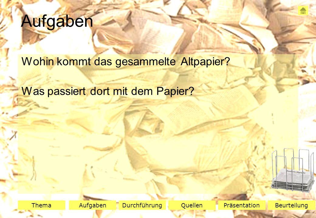 ThemaAufgabenQuellenDurchführungBeurteilungPräsentation Durchführung Bildet Gruppen.