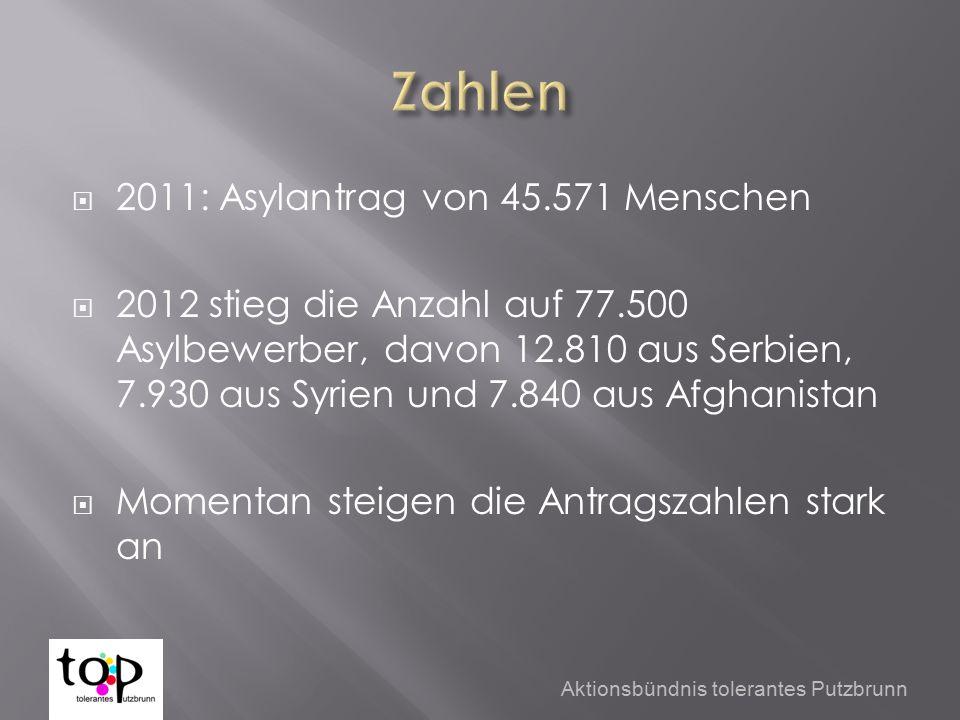  2011: Asylantrag von 45.571 Menschen  2012 stieg die Anzahl auf 77.500 Asylbewerber, davon 12.810 aus Serbien, 7.930 aus Syrien und 7.840 aus Afghanistan  Momentan steigen die Antragszahlen stark an Aktionsbündnis tolerantes Putzbrunn