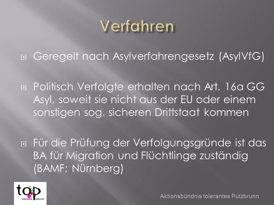  Geregelt nach Asylverfahrengesetz (AsylVfG)  Politisch Verfolgte erhalten nach Art.