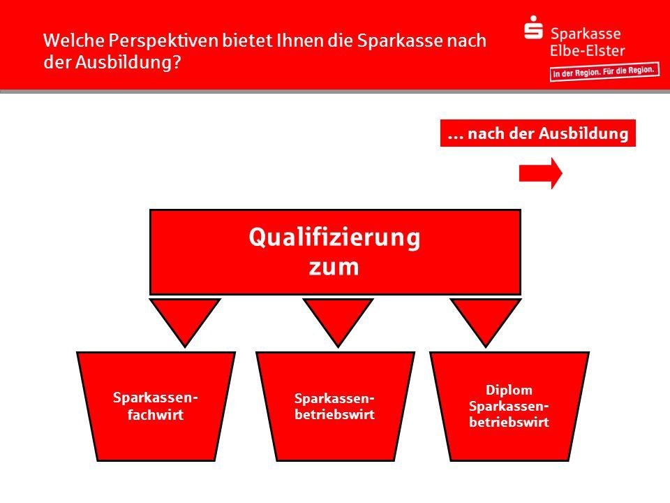 Sparkassen-Rot und ergänzendes Farbspektrum Sekundärfarben HKS 13 R 255 G 0 B 0 Dunkelgrau R 102 G 102 B 102 Schwarz R 0 G 0 B 0 Weiß R 255 G 255 B 25