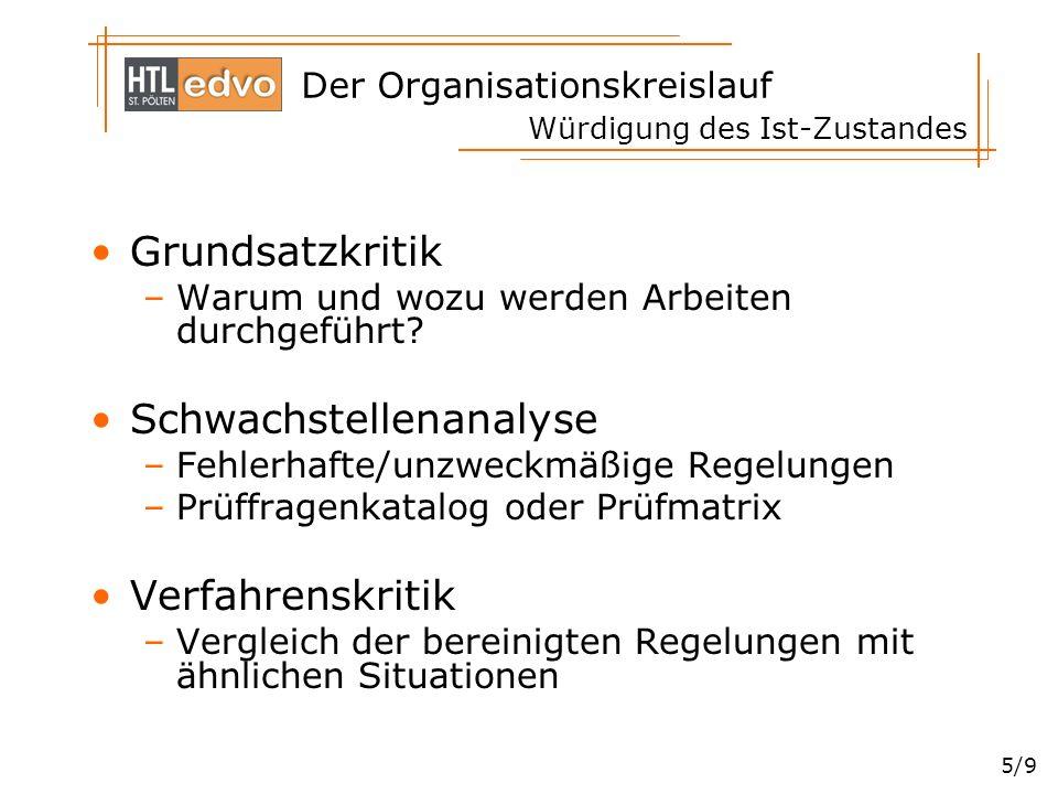 Der Organisationskreislauf 5/9 Würdigung des Ist-Zustandes Grundsatzkritik –Warum und wozu werden Arbeiten durchgeführt? Schwachstellenanalyse –Fehler