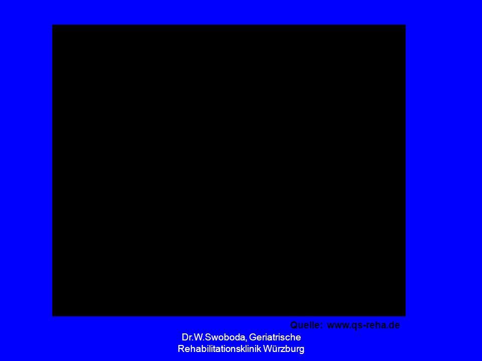 Dr.W.Swoboda, Geriatrische Rehabilitationsklinik Würzburg Quelle: www.qs-reha.de