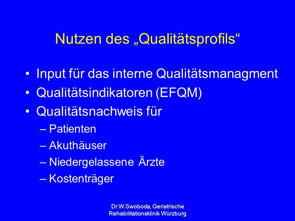 """Dr.W.Swoboda, Geriatrische Rehabilitationsklinik Würzburg Nutzen des """"Qualitätsprofils"""" Input für das interne Qualitätsmanagment Qualitätsindikatoren"""