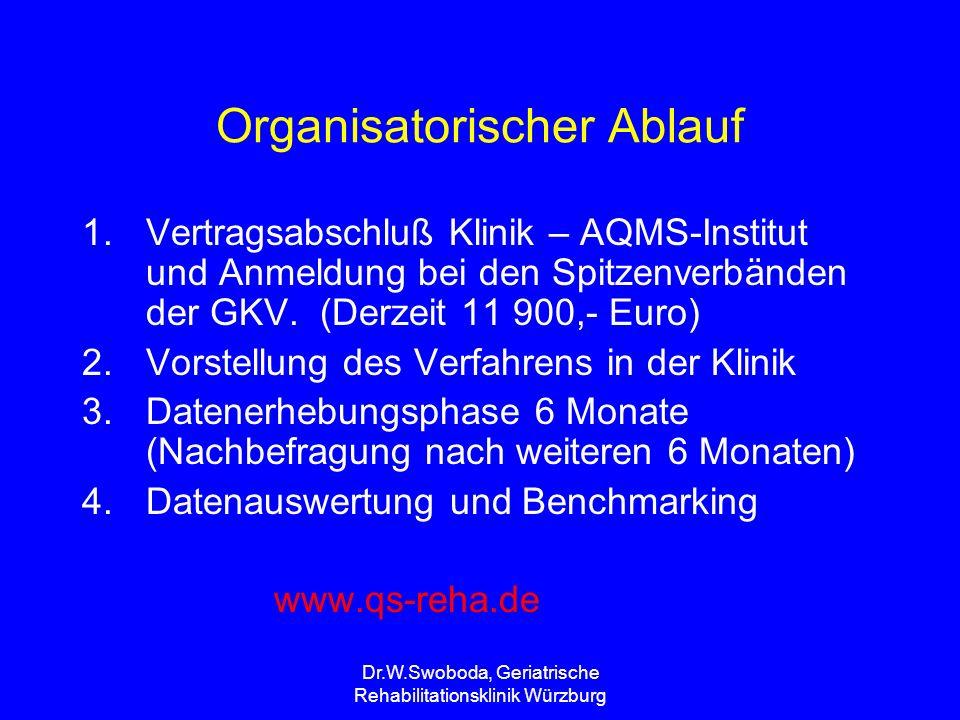 Dr.W.Swoboda, Geriatrische Rehabilitationsklinik Würzburg Organisatorischer Ablauf 1.Vertragsabschluß Klinik – AQMS-Institut und Anmeldung bei den Spi