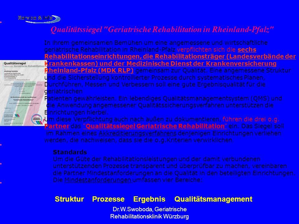 """Dr.W.Swoboda, Geriatrische Rehabilitationsklinik Würzburg Nutzen des """"Qualitätsprofils Input für das interne Qualitätsmanagment Qualitätsindikatoren (EFQM) Qualitätsnachweis für –Patienten –Akuthäuser –Niedergelassene Ärzte –Kostenträger"""