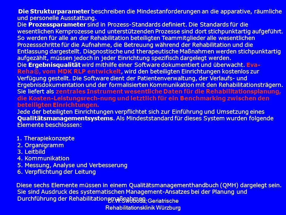 Dr.W.Swoboda, Geriatrische Rehabilitationsklinik Würzburg QS-Reha-Verfahren Aktivitäten der BAG Kontakt Spitzenverbände Kassen / MDS Planungsbeginn Sommer 2005 Ausschreibung durch die Spitzenverbände der Krankenkassen Entscheidung Gemeinsamer Ausschuß Rehabilitation BAG Beauftragte Dr.Schramm / Dr.Swoboda BAG-Siegel Probephase (3 Rehakliniken) Beachte: Auswirkungen auf QS in der Akutgeriatrie.