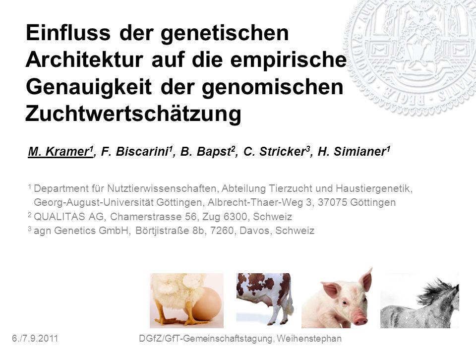 6./7.9.2011DGfZ/GfT-Gemeinschaftstagung, Weihenstephan Einleitung Für die gZWS haben GBLUP und Bayesverfahren die größte Bedeutung in der Praxis Genauigkeit ist abhängig von (Daetwyler et al., 2010): –Anzahl Tiere in der Lernstichprobe (N p ) –Effektive Populationsgröße (N e ) –h 2 des Merkmals –Anzahl Gene die ein Merkmal beeinflussen (N G ) Abhängigkeiten zwischen diesen Faktoren 2