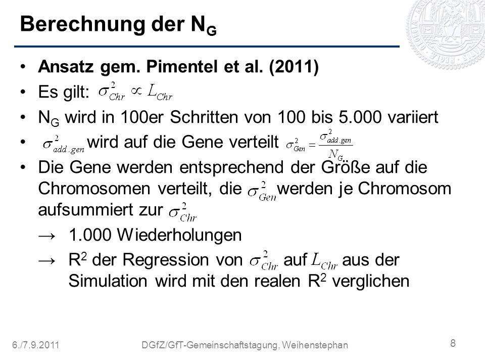 6./7.9.2011DGfZ/GfT-Gemeinschaftstagung, Weihenstephan Berechnung der N G Ansatz gem. Pimentel et al. (2011) Es gilt: N G wird in 100er Schritten von