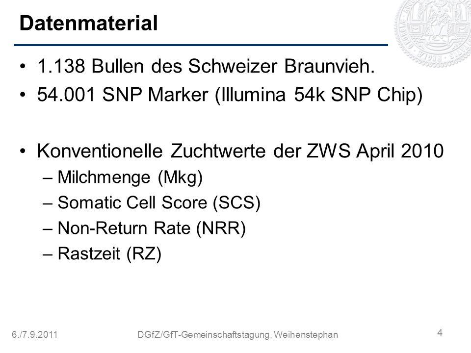 6./7.9.2011DGfZ/GfT-Gemeinschaftstagung, Weihenstephan Datenmaterial 1.138 Bullen des Schweizer Braunvieh. 54.001 SNP Marker (Illumina 54k SNP Chip) K