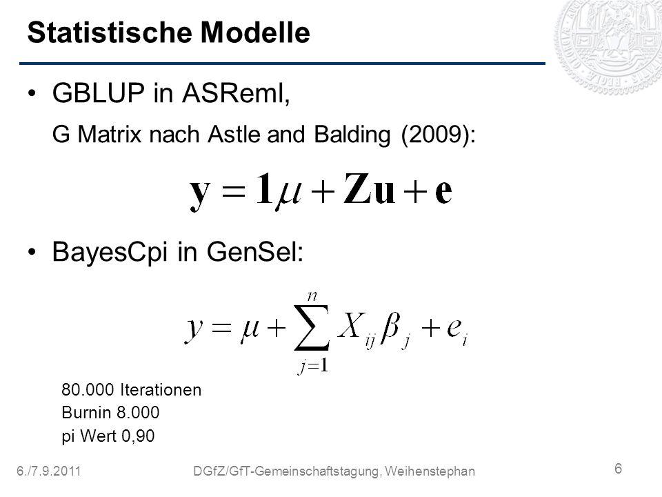 6./7.9.2011DGfZ/GfT-Gemeinschaftstagung, Weihenstephan Schlussfolgerungen GBLUP ist dem Bayes Verfahren überlegen bei Merkmalen denen viele Gene zugrunde liegen Eine Überlegenheit von BayesCpi konnte für kein Merkmal nachgewiesen werden Die betrachteten Merkmale weisen einen hoch polygenen Erbgang auf Der Faktor h 2 /N G erlaubt eine gute Abschätzung der Vorteilhaftigkeit von GBLUP über BayesC ⇒Überprüfung in weiteren Studien 11