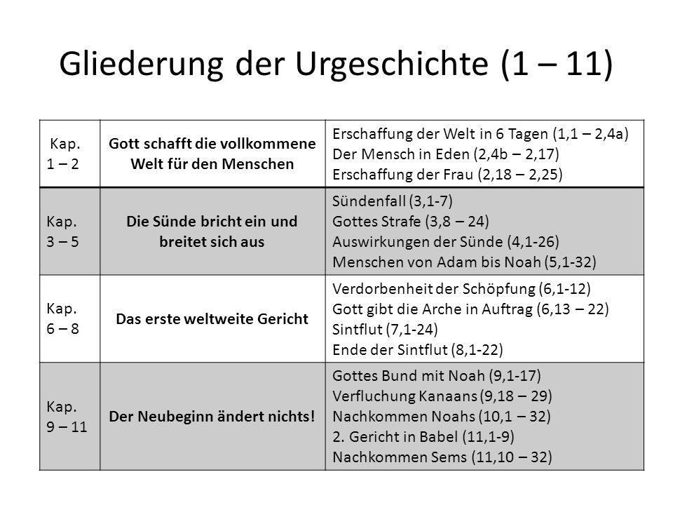 Gliederung der Urgeschichte (1 – 11) Kap. 1 – 2 Gott schafft die vollkommene Welt für den Menschen Erschaffung der Welt in 6 Tagen (1,1 – 2,4a) Der Me