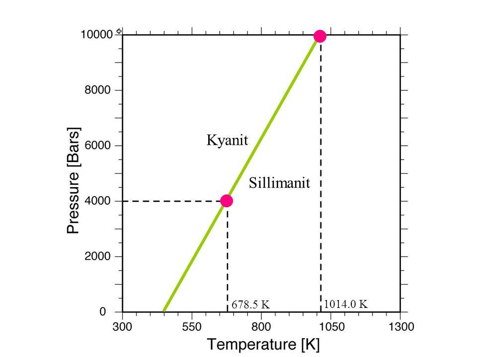 678.5 K 1014.0 K Kyanit Sillimanit