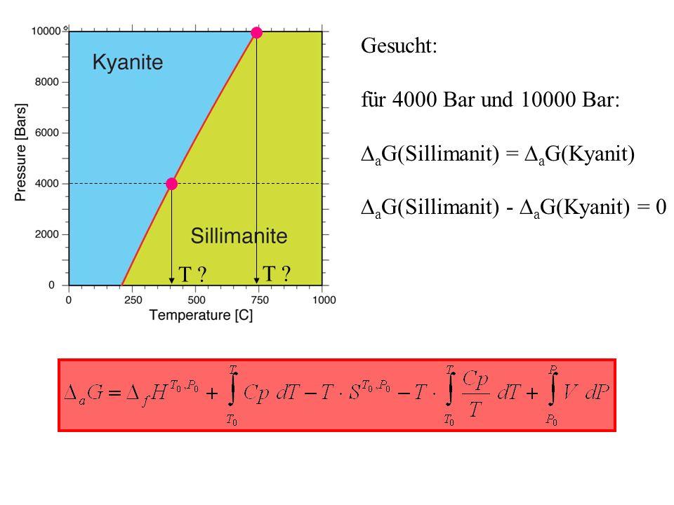 Gesucht: für 4000 Bar und 10000 Bar: ∆ a G(Sillimanit) = ∆ a G(Kyanit) ∆ a G(Sillimanit) - ∆ a G(Kyanit) = 0