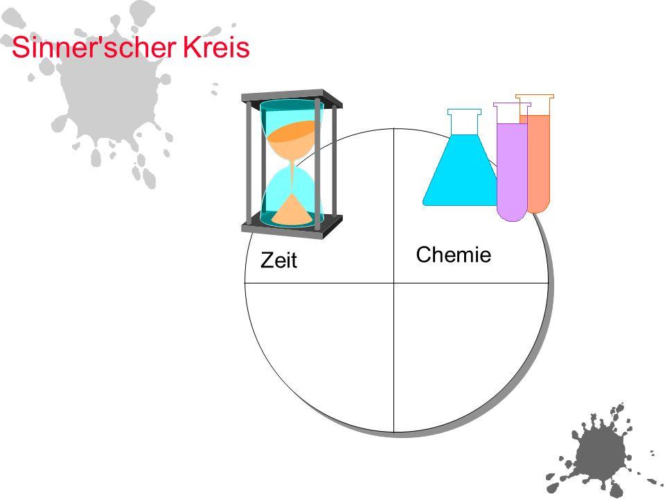 Sinner scher Kreis Zeit Chemie Mechanik