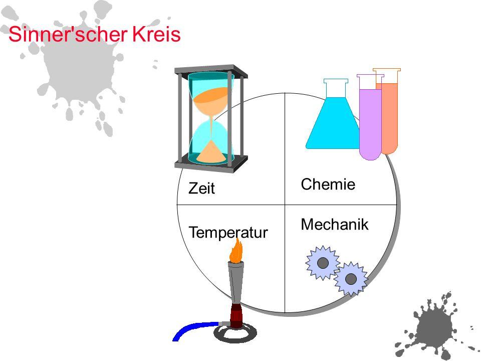 Sinner scher Kreis Zeit Chemie Temperatur Mechanik